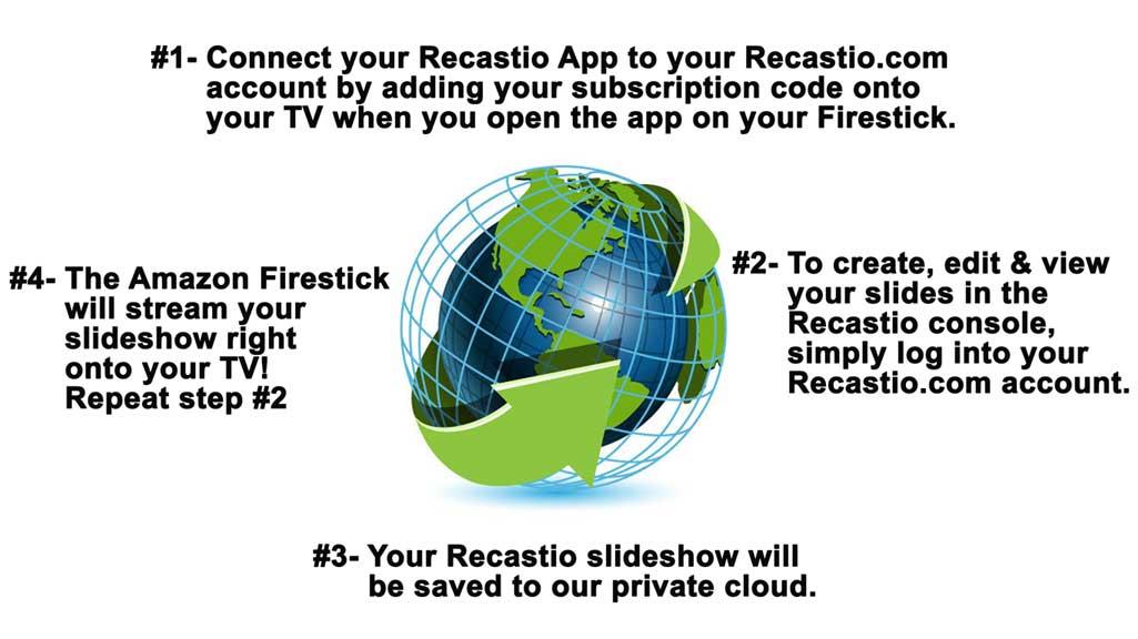 Recastio Slide Show Amazon Friestick App