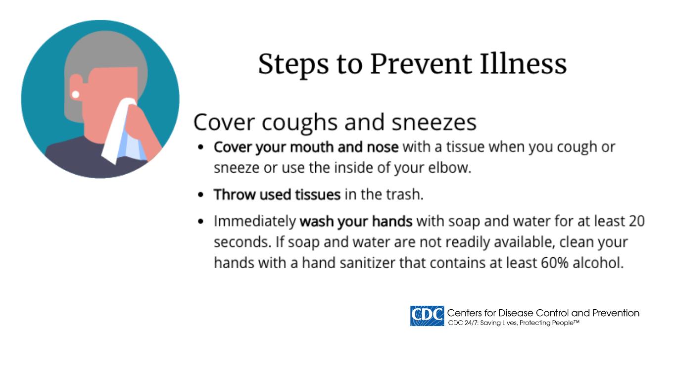 CDC  - 4 Steps To Prevent Illness - Coronavirus (COVID-19) Slides - Healthcare TV