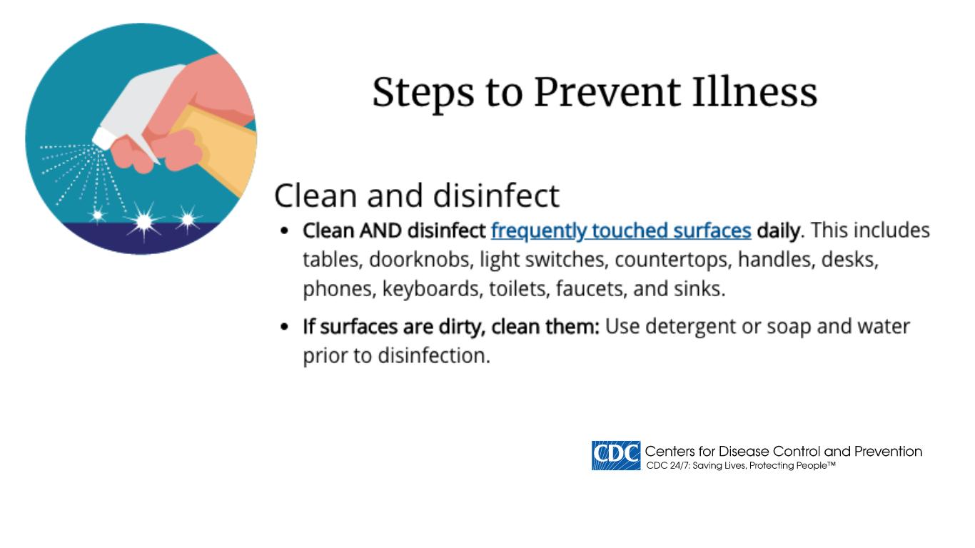 CDC  - 6 Step To Prevent Illness - Coronavirus (COVID-19) Slides - Healthcare TV